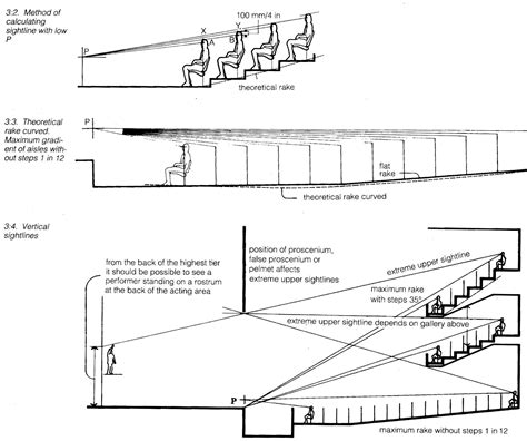 auditorium seating section related image info pinterest theater seats