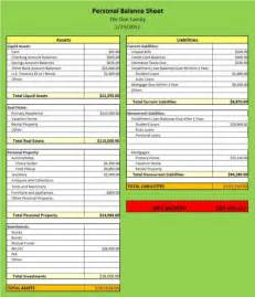 balance sheet template xls best photos of excel personal balance sheets templates