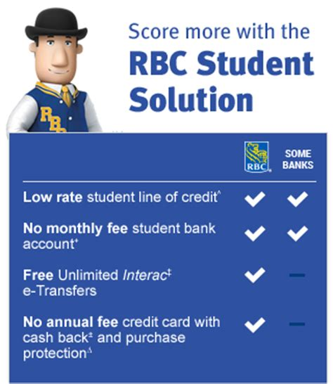 no fee bank accounts open a student product and you could win 1 000 rbc