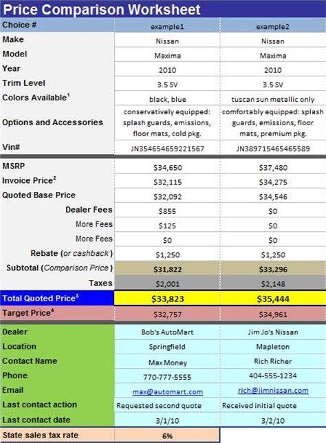 Car Price Comparison Worksheet