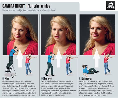 How To Find By Photo In How To Pose For Pictures Find The Most Flattering Angles For You And Your Subjects