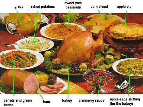 north american thanksgiving meal food cooking pinterest thanksgiving thanksgiving