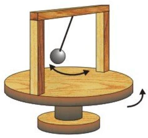 una oscilacion unidades de medida timeline timetoast timelines