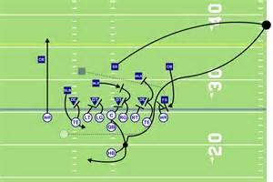 diagram football plays football play diagrams