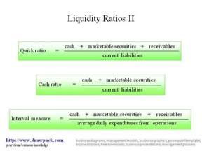 liquidity ratio ii diagram authorstream