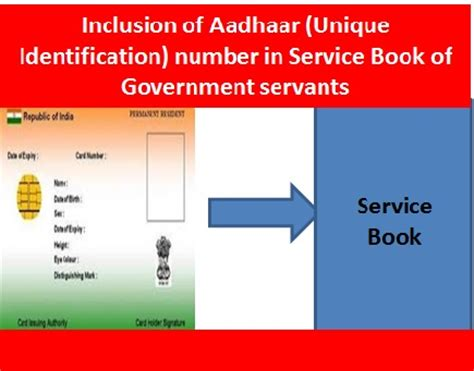 service books inclusion of aadhaar unique identification number in service book of government