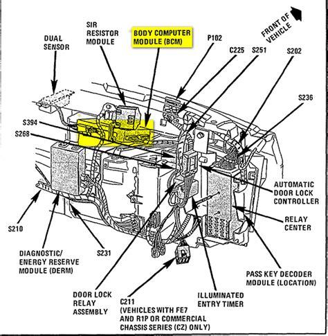 online service manuals 2000 cadillac eldorado security system 1995 cadillac deville engine diagram wiring diagram with description