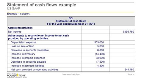 7 cash flow statement example registration statement 2017