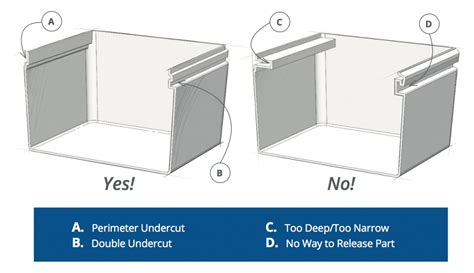 design guidelines plastic parts designing from the design guide chapter 2 ray products