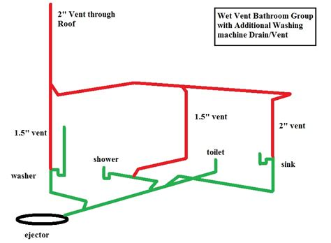 bathroom group shower venting diagrams bathroom drain diagram elsavadorla