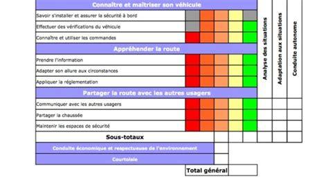 Grille Examen Permis by Cepc Certificat D Examen Du Permis De Conduire Sf Auto