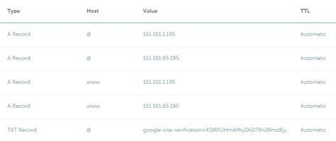 add  custom domain  google firebase hosting