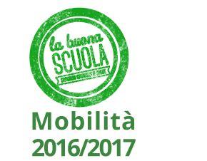 mobilit 224 2016 2017 personale della scuola liceo