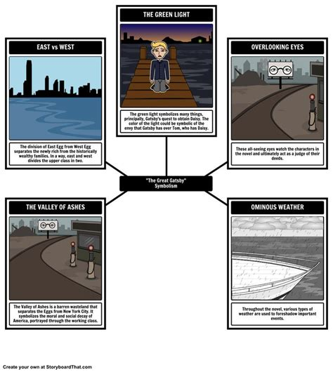 theme of society in the great gatsby here is our symbolism storyboard for the great gatsby made