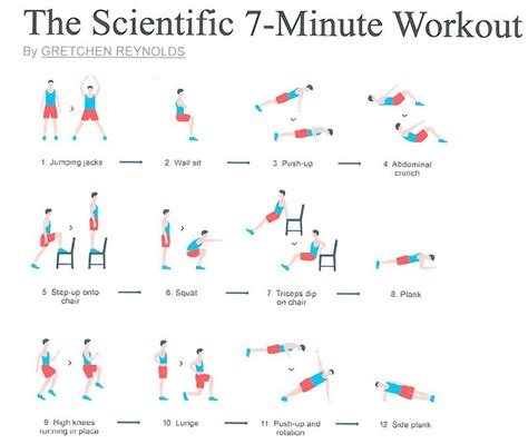 7 Exercises For The by 7 Minute Workout1 Fitness Tips For Busy