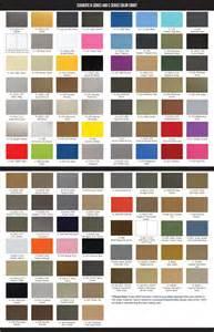 cerakote color chart exolutions custom cerakote coating bay area east bay