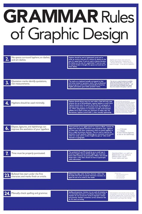 graphics design rules rules of graphic design poster series on behance