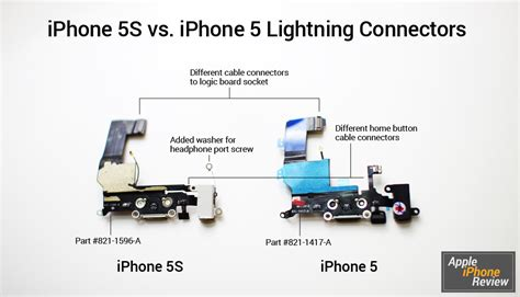 Connector Conector Konektor Charger Iphone 5s iphone 5s parts diagram cables iphone get free image