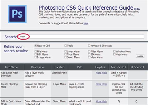 adobe illustrator cs6 quick guide free online quick reference and shortcut guide for