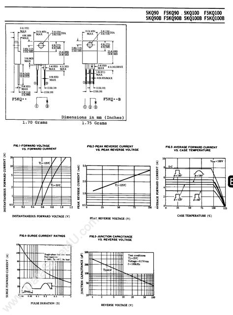 schottky diode pdf datasheet f5kq100 datasheet pdf pinout f5kq90 f5kq100 schottky barrier diode