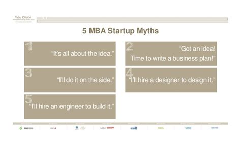 Is Mba Harder Than Engineering by Entrepreneurship Undoing An Mba