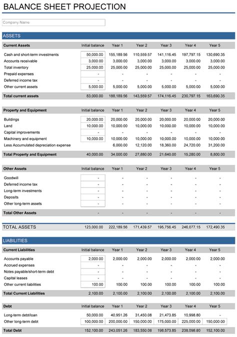yearly budget templates 5 free word excel documents free