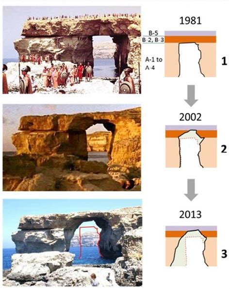 azure window before and after geologist insists no one should walk on or swim under