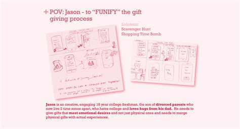 design thinking gift giving design thinking handbook your primer to spark design