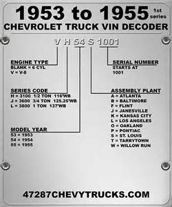 Chevrolet Vin Number Check How To Decode The Vin On A Chevy Truck Ehow Autos Post