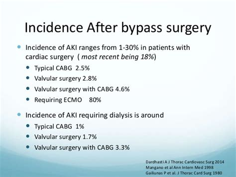 Complications following cabg surgery - Maple suyrup diet Heart Bypass Complications