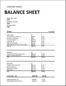 Balance Sheet Template Excel by Calculating Ratios Balance Sheet Template For Excel
