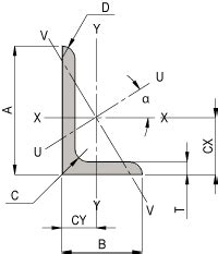 unequal angle section properties eicac steel rha page