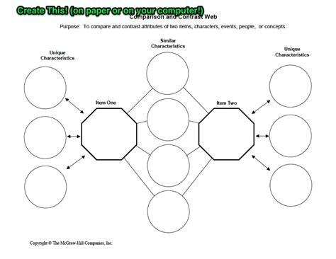 printable bubble organizer bubble map graphic organizer car interior design