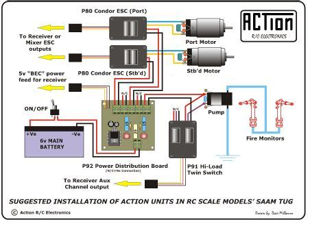 wiring diagram for radio controlled boats saam kit product reviews