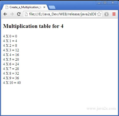 tutorial javascript for loop create a multiplication table with for loop in javascript