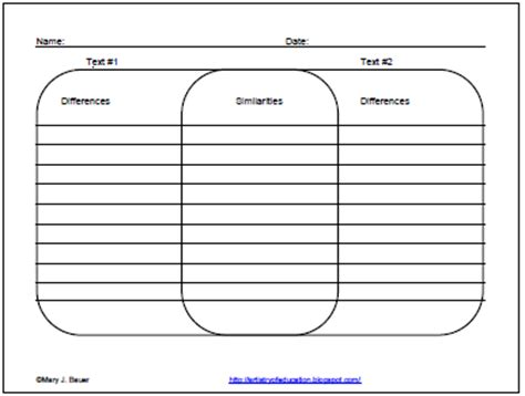 compare and contrast graphic organizer template classroom freebies graphic organizer for compare and contrast