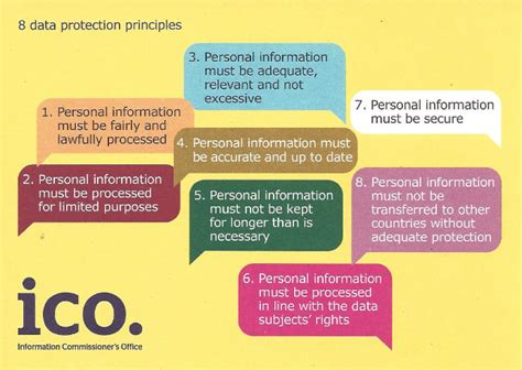 data protection act section 10 87 section 7 of the data protection act reference