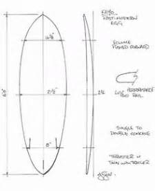 surfboard fin template 1000 images about single fin on