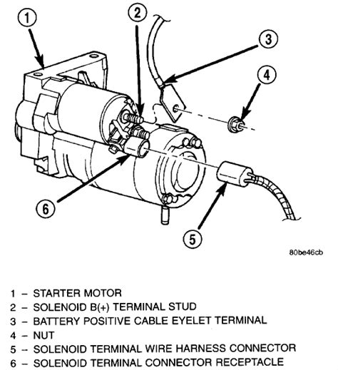 starter solenoid and relay jeep cj forums 1995 jeep wrangler starter solenoid wiring diagrams