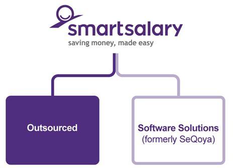 smart salary calculator car about smartsalary smartsalary autos post