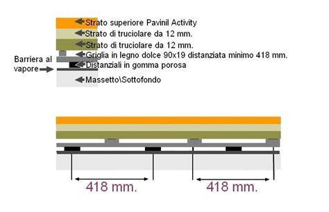 pavimento morbido pavinil pavimento polivalente per palestre fitness