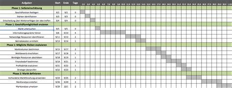 Vorlage Word Zeitplan Excel Vorlage Text Text Text Beispiel Eines Projektstrukturplans Excel Projektplan Violett