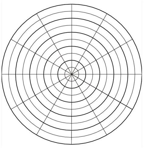 blank pattern analysis wheel how do roots grow when the direction of gravity changes