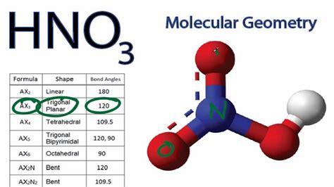 hno molecular geometry shape  bond angles youtube
