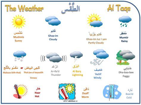 arabic vocabulary tj homeschooling