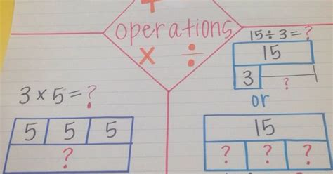 diagram math division all operations diagrams anchor charts