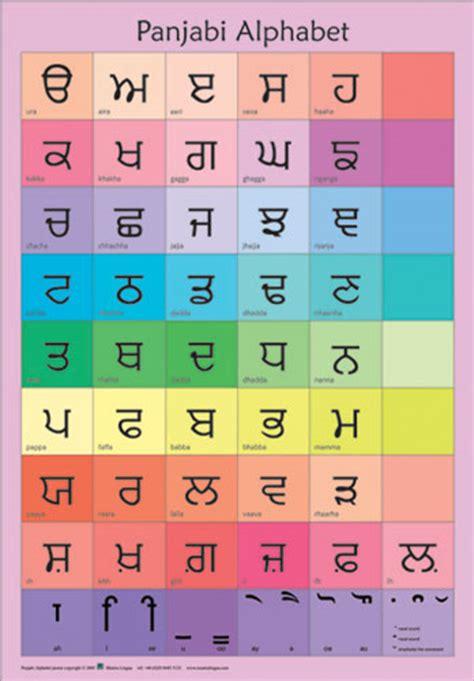 Letter Punjabi Panjabi Alphabet Poster Linguist
