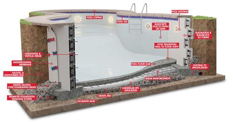 Insulated Concrete Forms Home Plans by Icf Swimming Pools Buildblock Insulating Concrete Forms