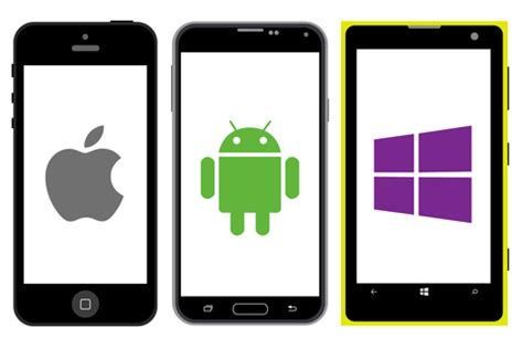 windows mobile operating system introduction operating systems guides droid