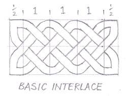 pattern same meaning celtic knotwork design